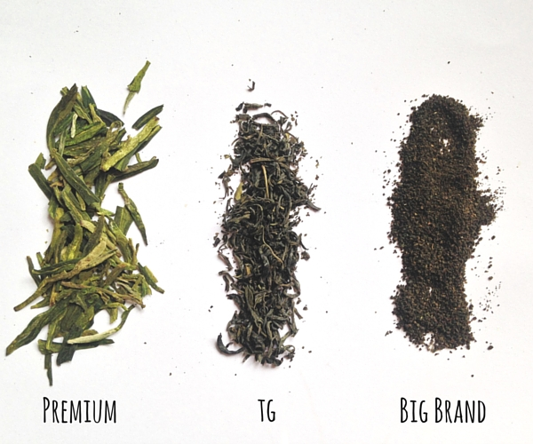 Tg Green tea compared with premium and budget brands
